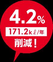 4.2%削減